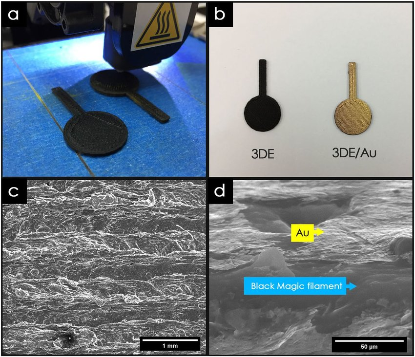 Physiochemical-characterization-a-Optical-image-of-3D-printing-process-b-3D-printed