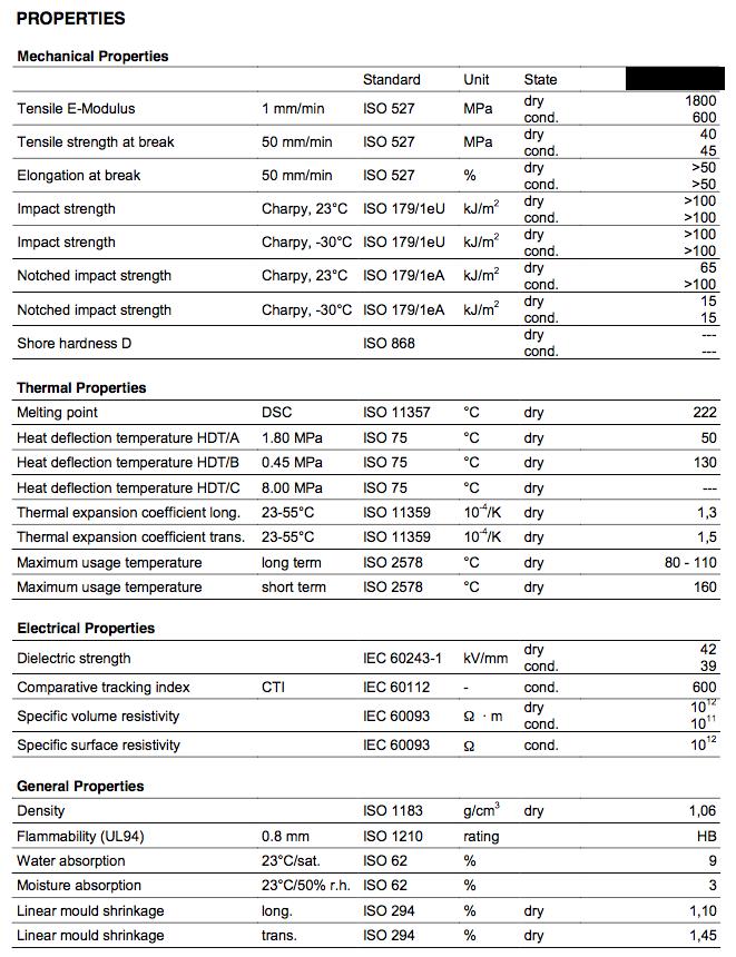PA6 Data Sheet